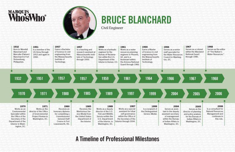Bruce Blanchard