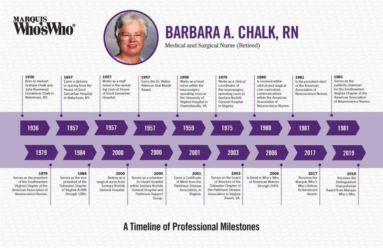 Barbara Chalk