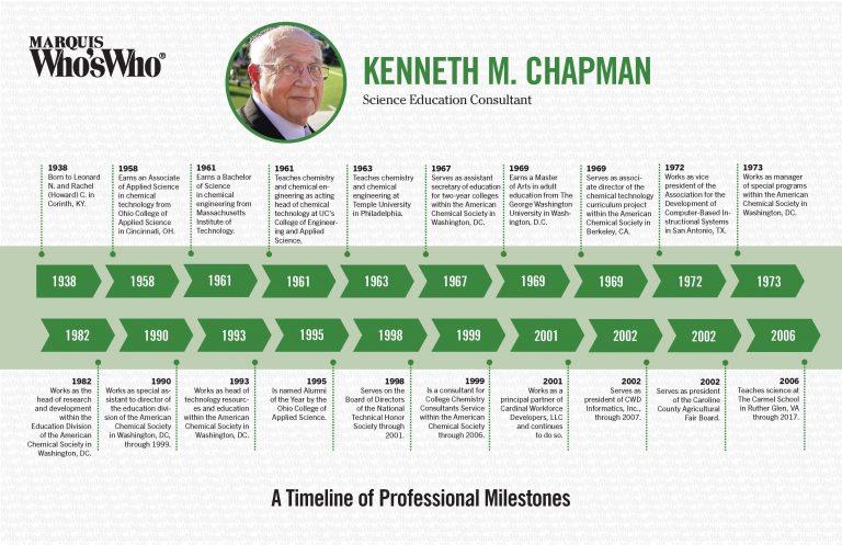 Kenneth Chapman