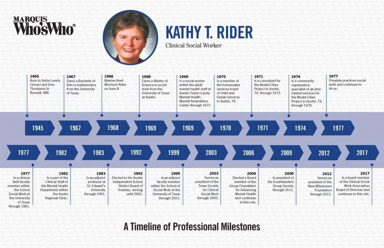 Kathy Rider