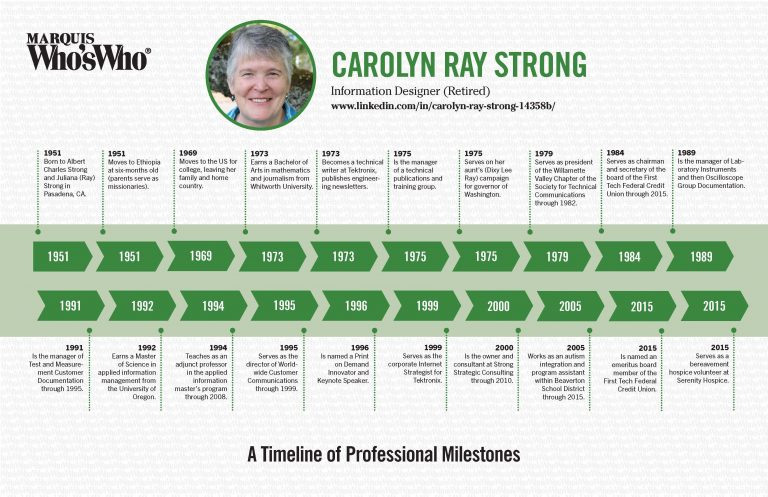 Carolyn Strong