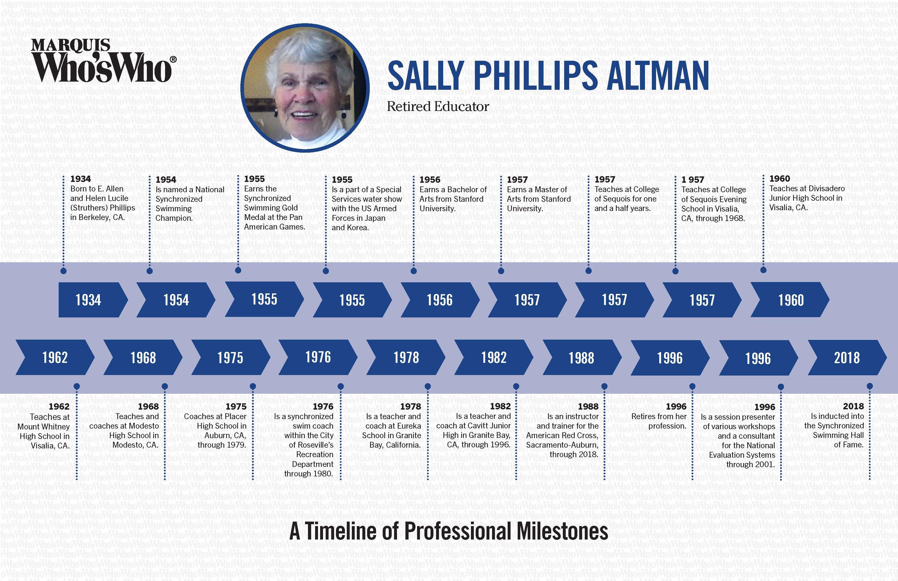 Sally Altman