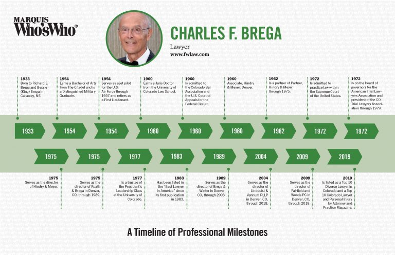 Charles Brega