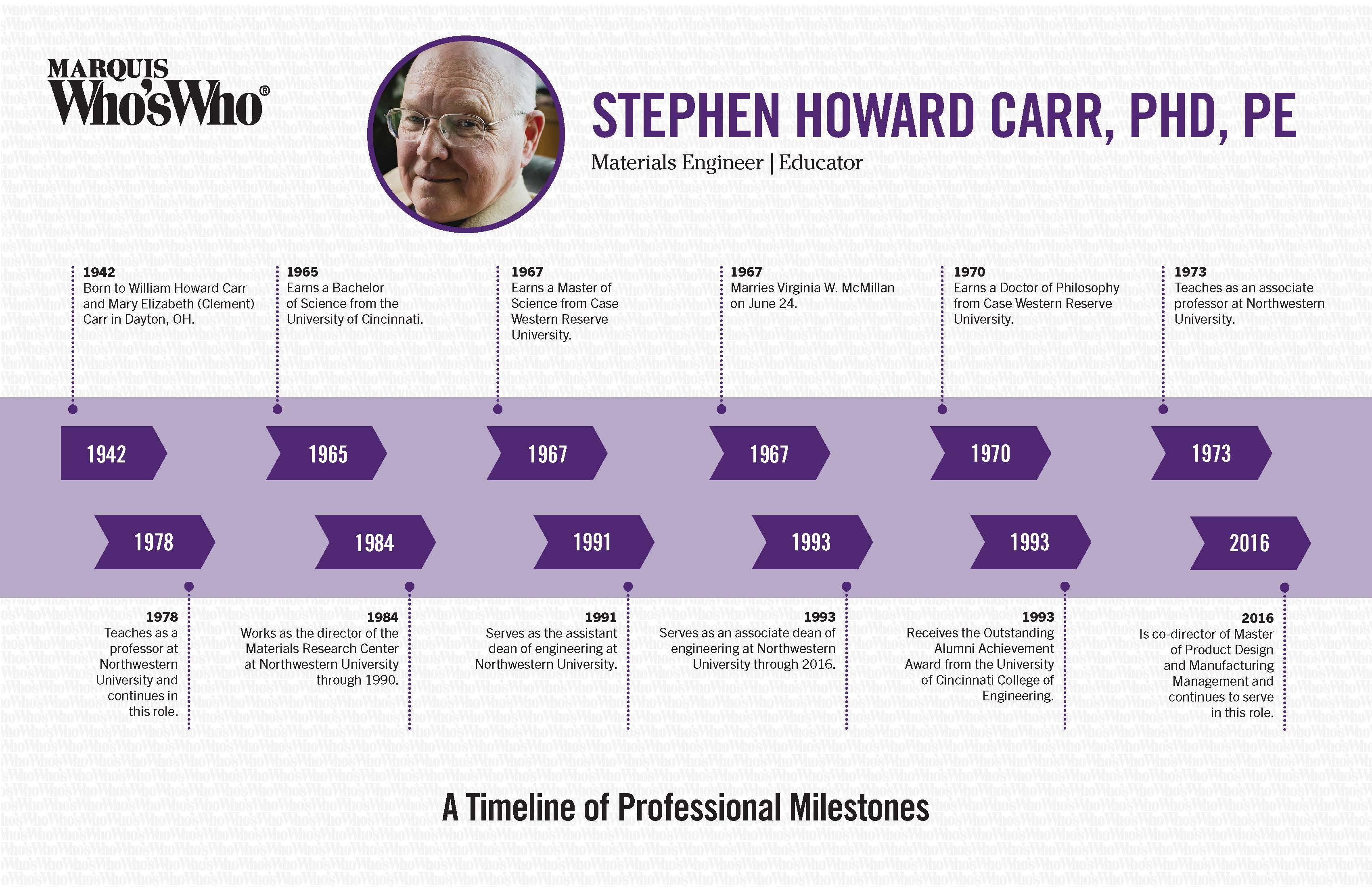Stephen Carr