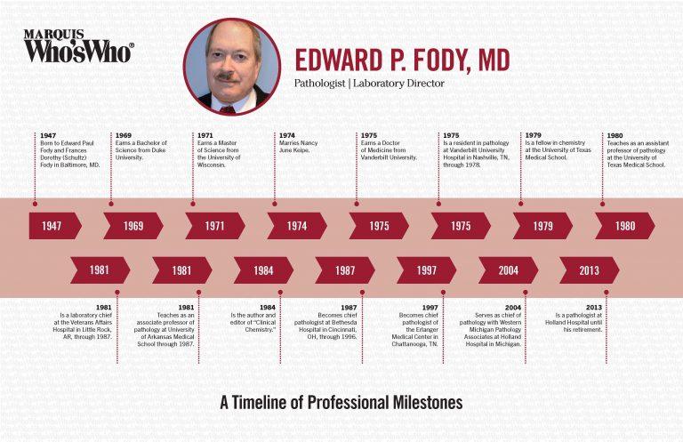 Edward Fody
