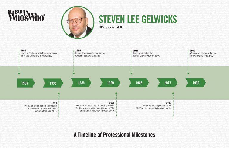 Steven Gelwicks