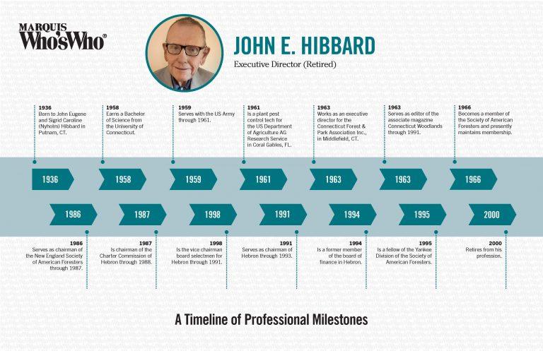 John Hibbard