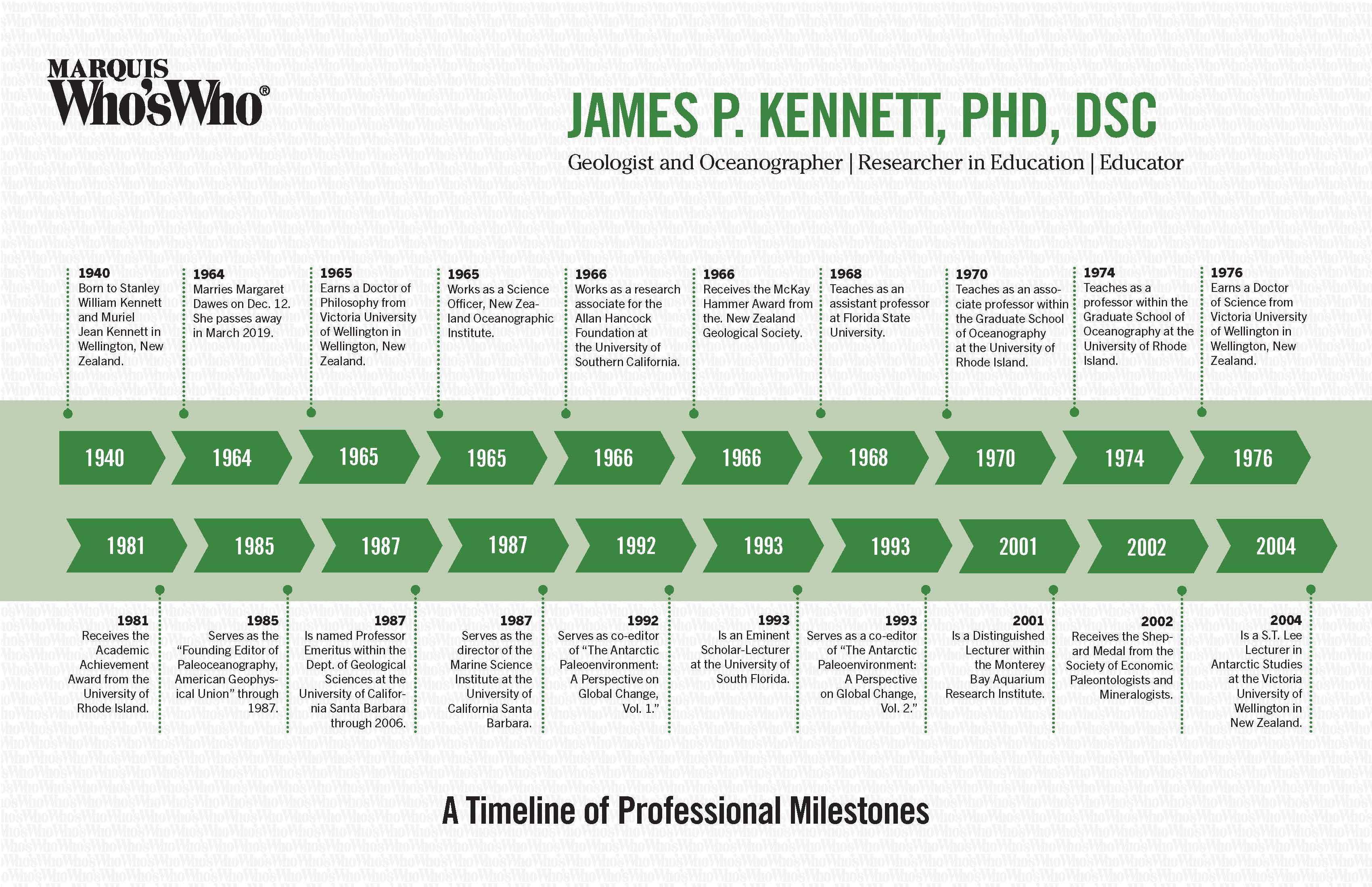 James Kennett