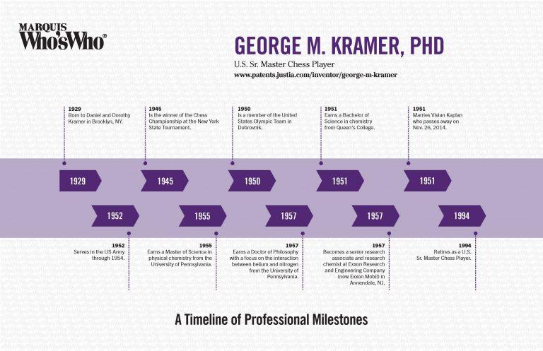 George Kramer