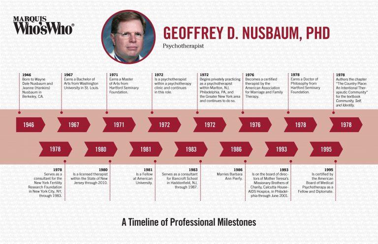 Geoffrey Nusbaum