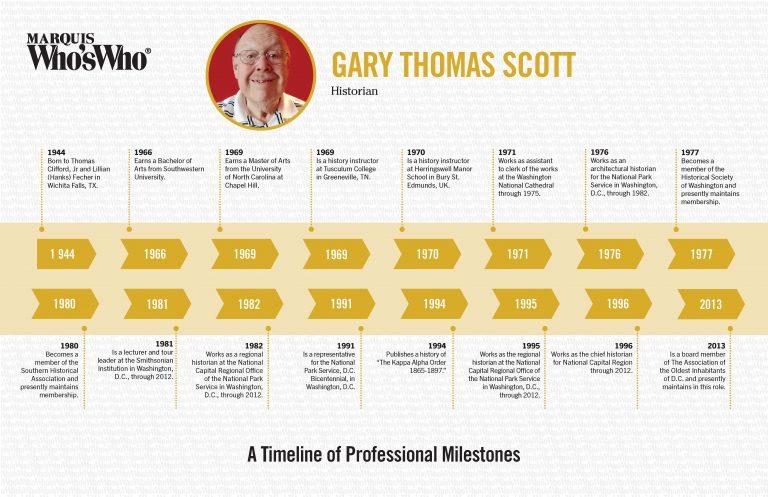 Gary Scott