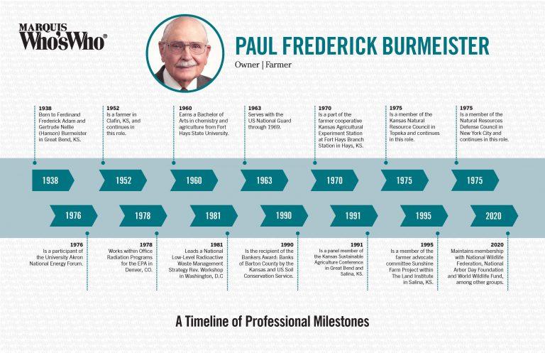 Paul Burmelster