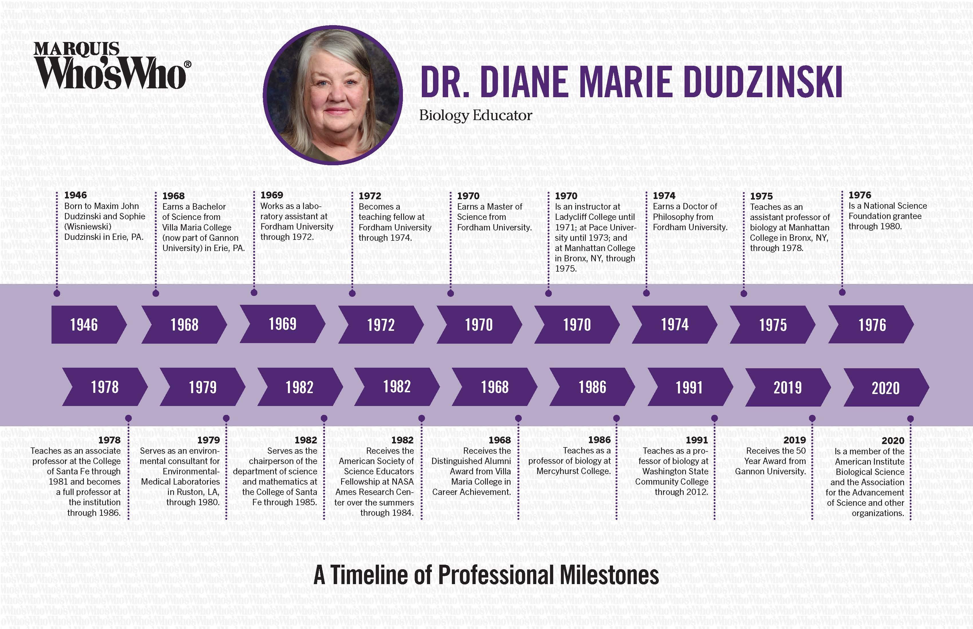 Diane Dudzinski