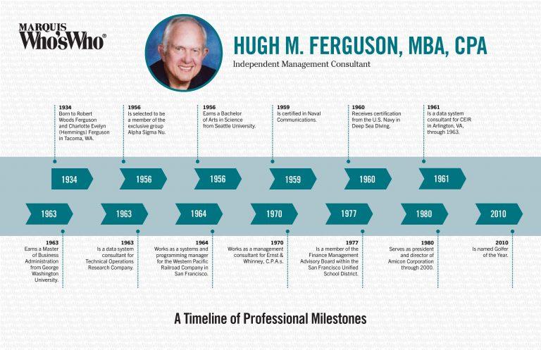 Hugh Ferguson