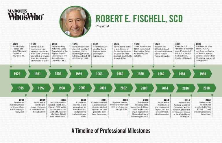 Robert Fischell