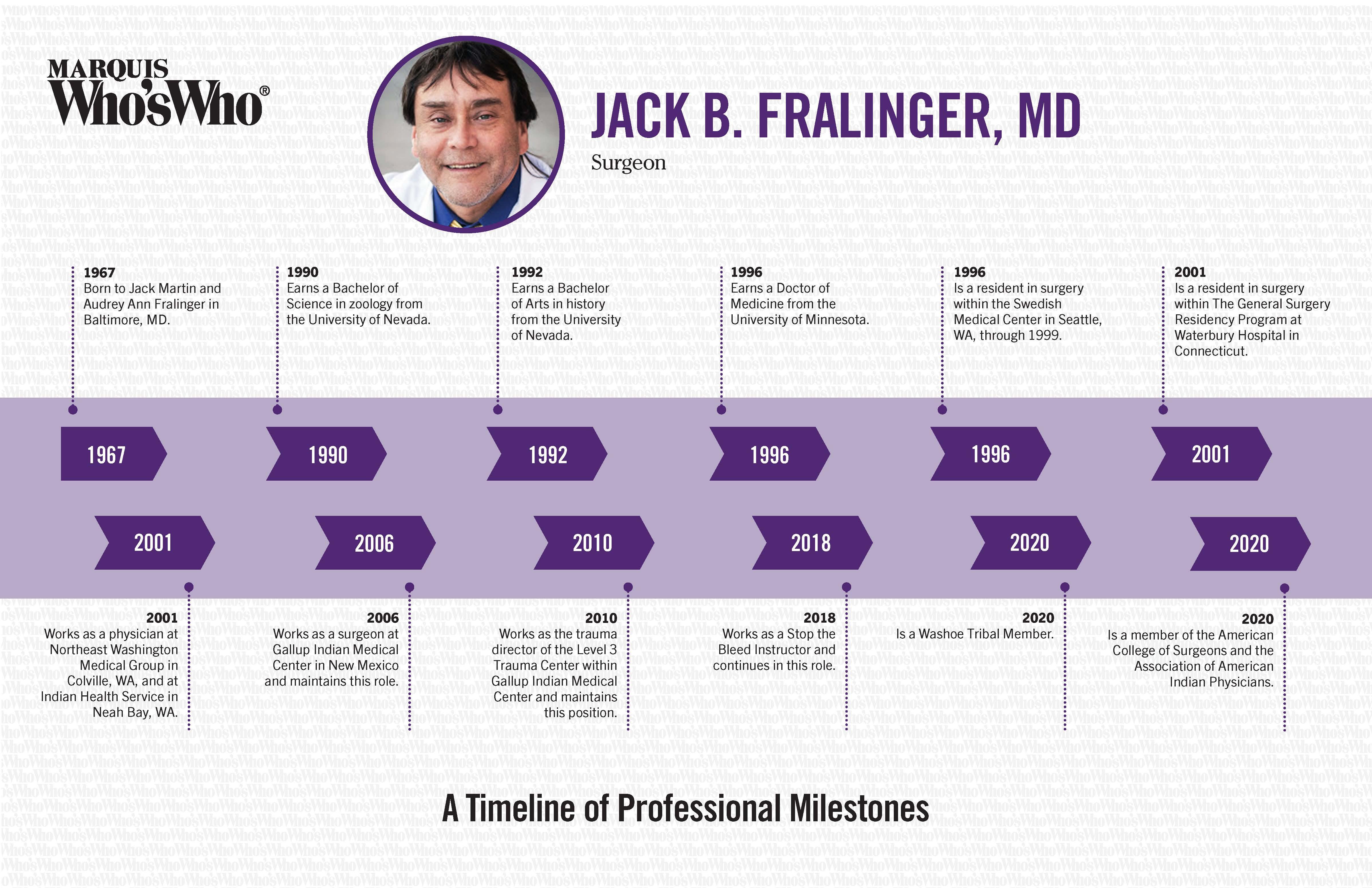 Jack Fralinger