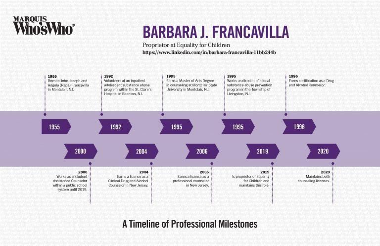 Barbara Francavilla