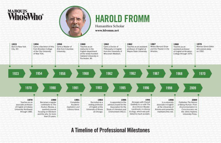 Harold Fromm