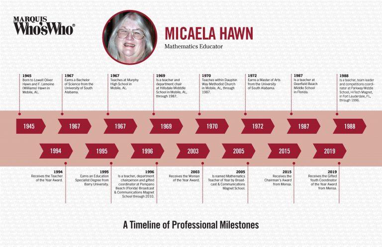 Micaela Hawn