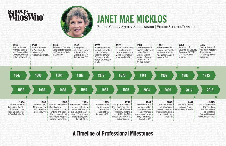 Janet Micklos