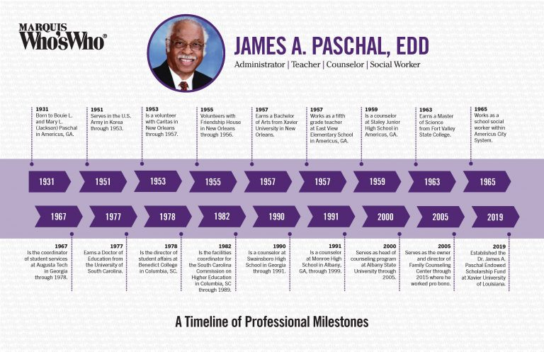James Paschal