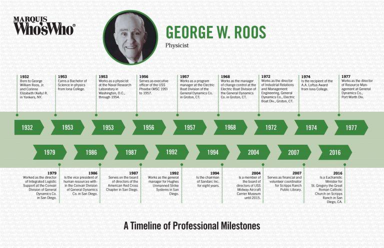 George Roos