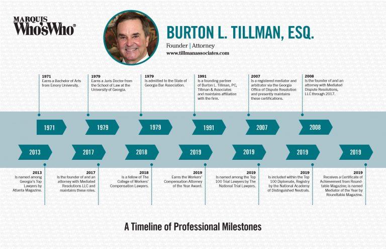Burton Tillman