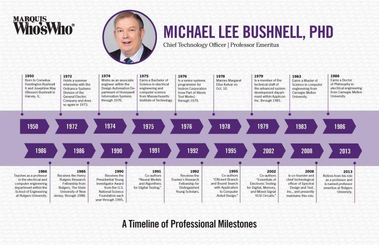Michael Bushnell