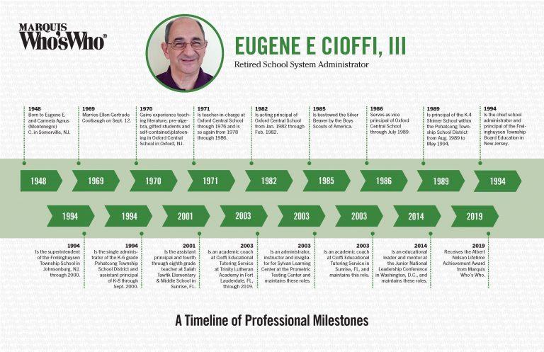 Eugene Cioffi
