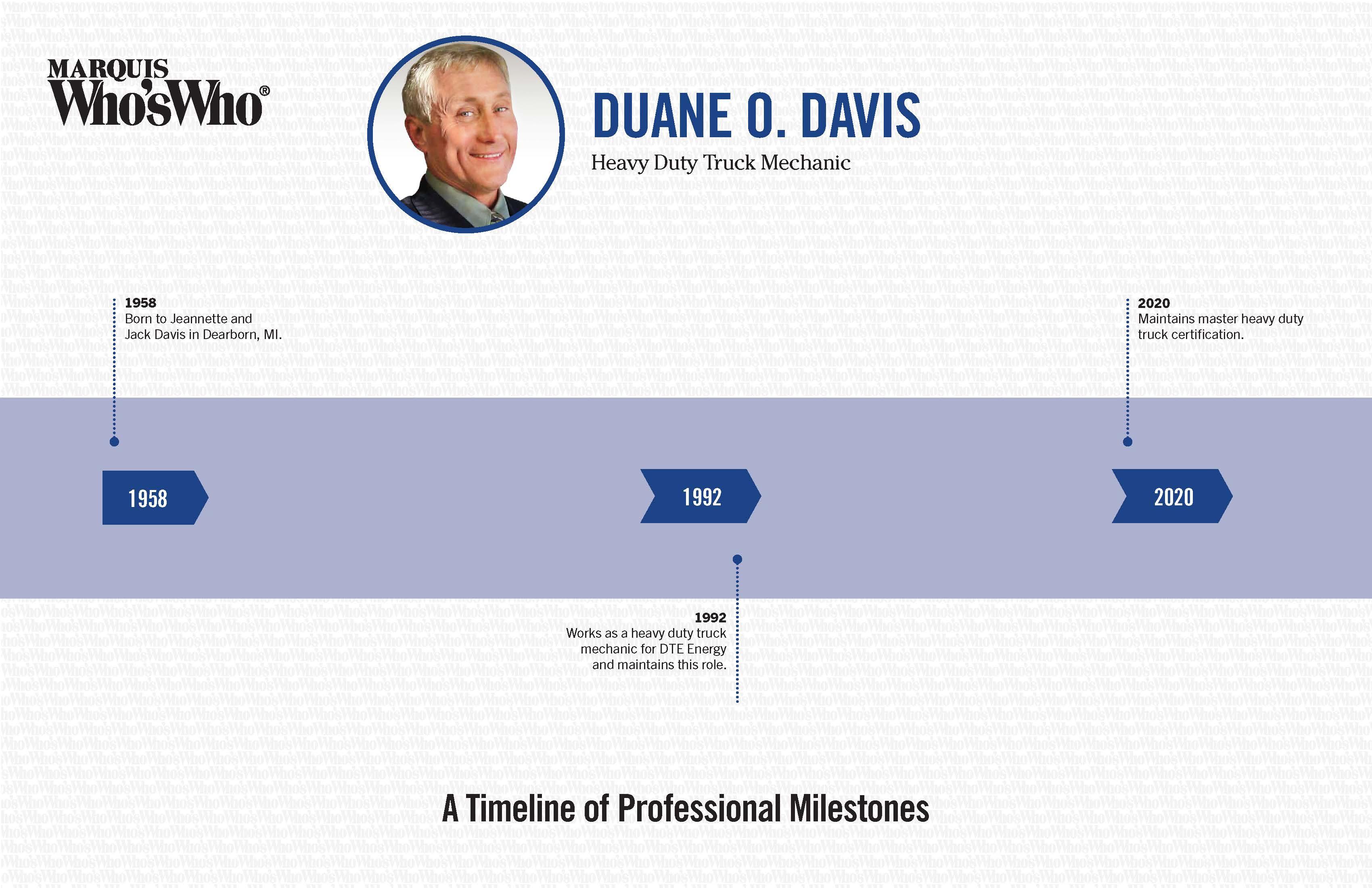 Duane Davis