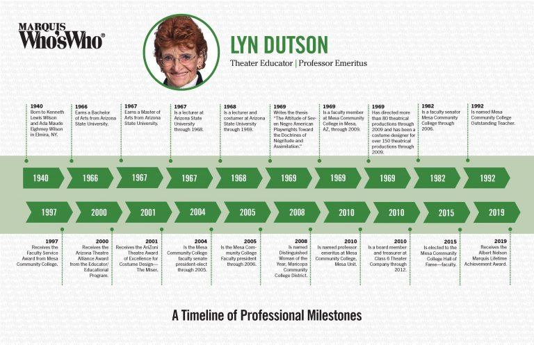 Lyn Duston