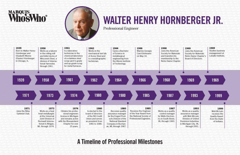 Walter Hornberger