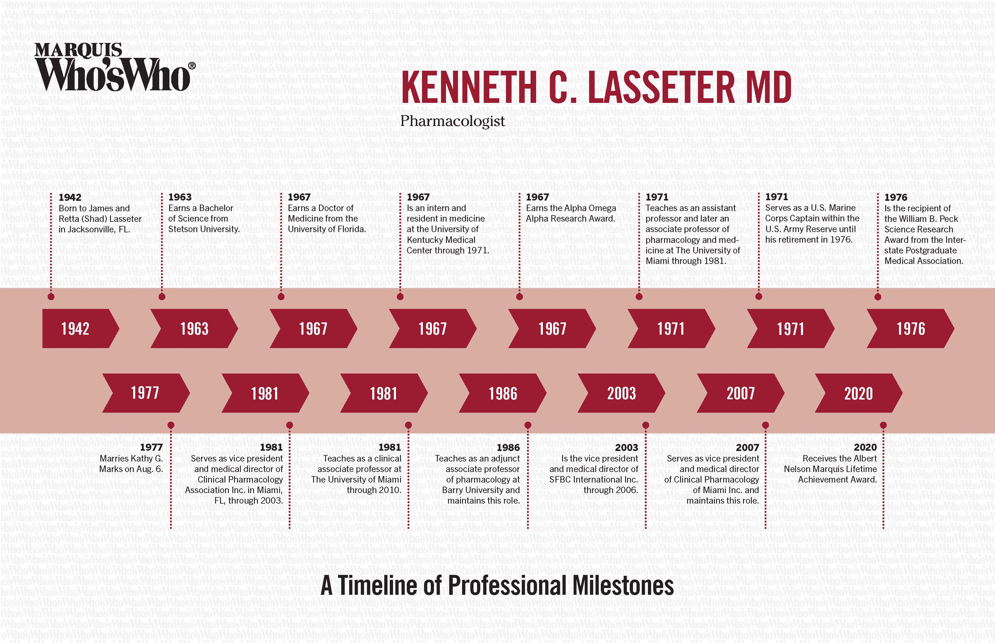 Kenneth Lasseter