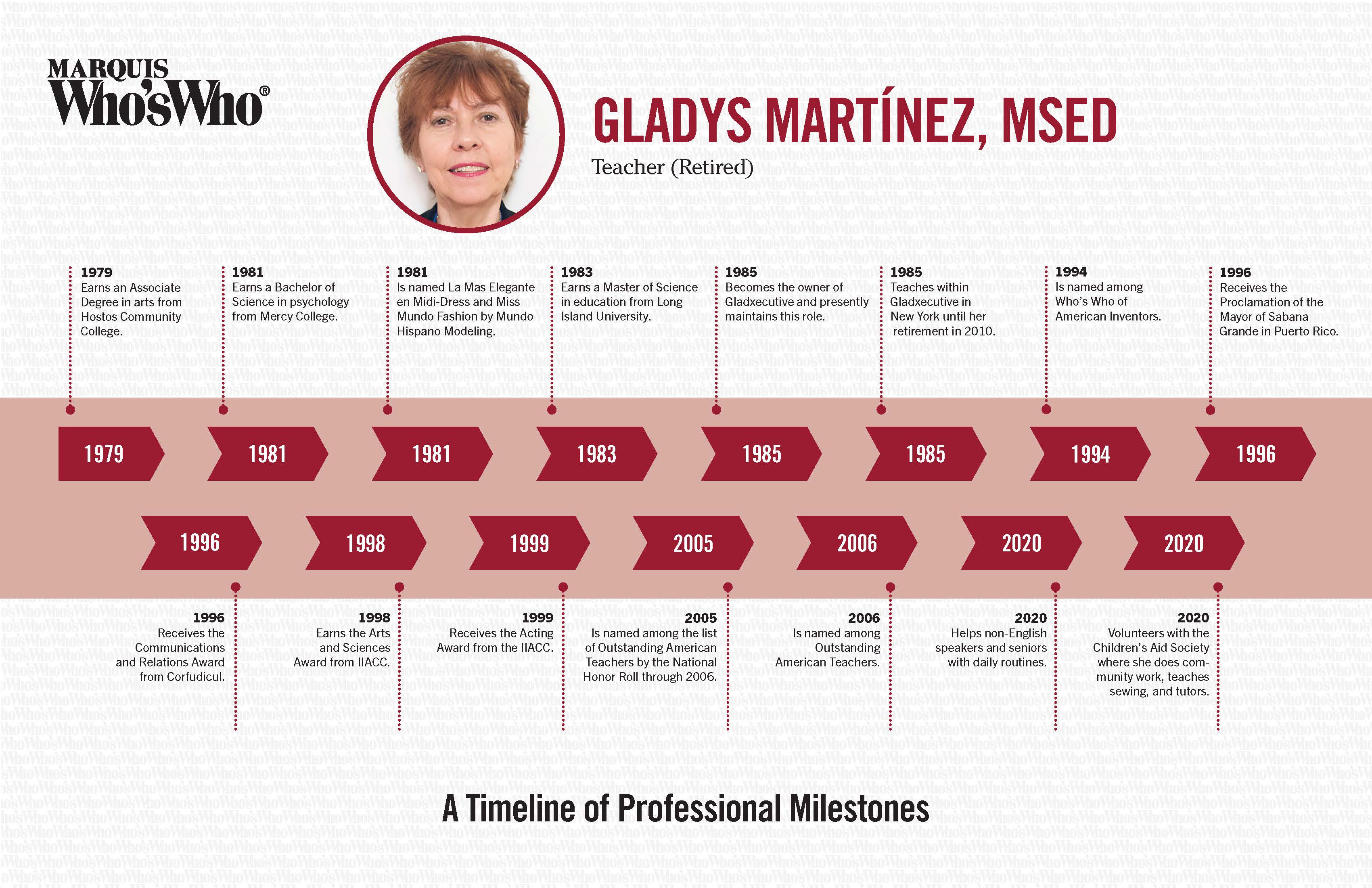 Gladys Martínez