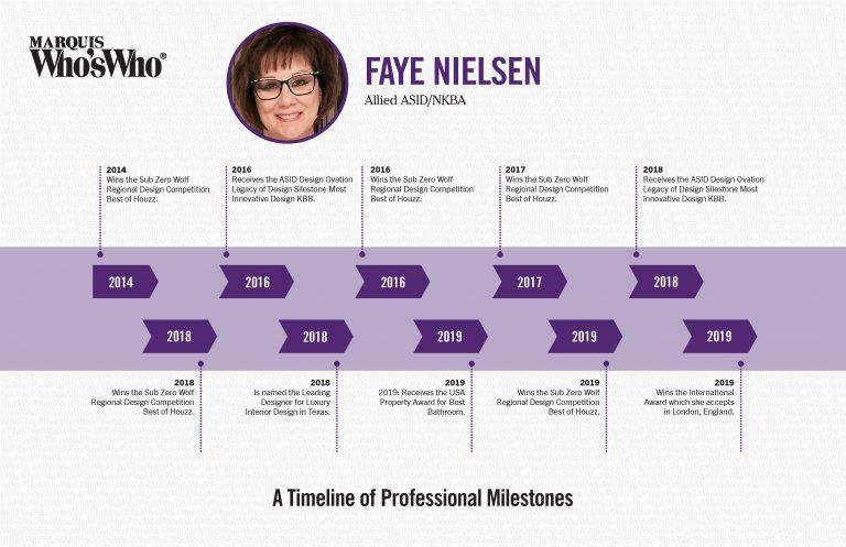 Faye Nielsen