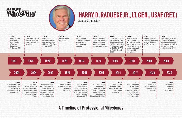 Harry Raduege