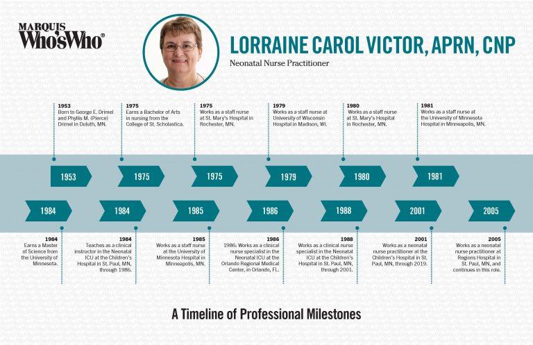 Lorraine Victor