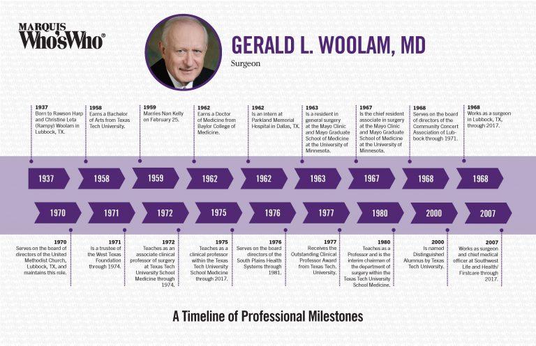 Gerald Woolam