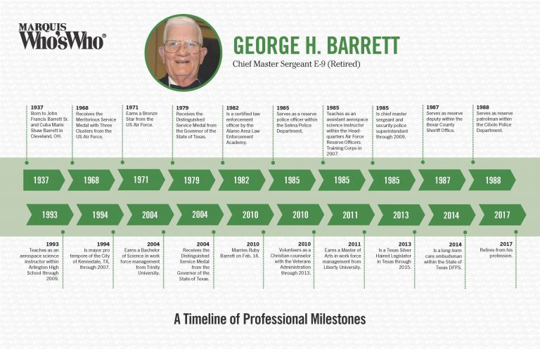 George Barrett