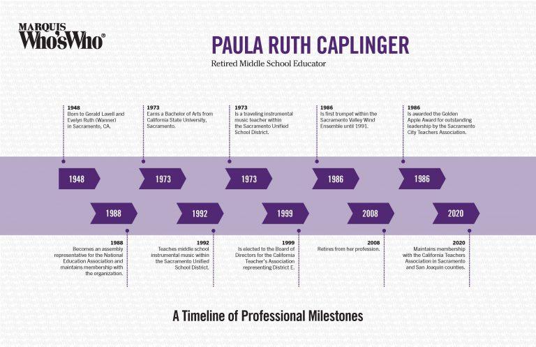 Paula Caplinger