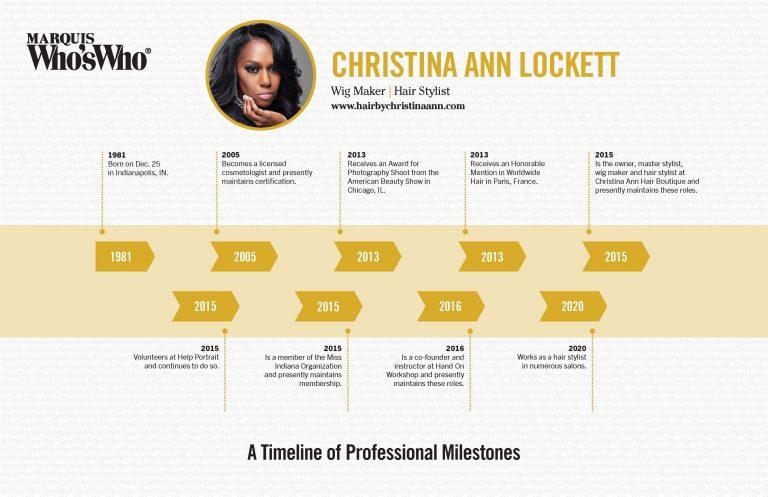 Christina Lockett