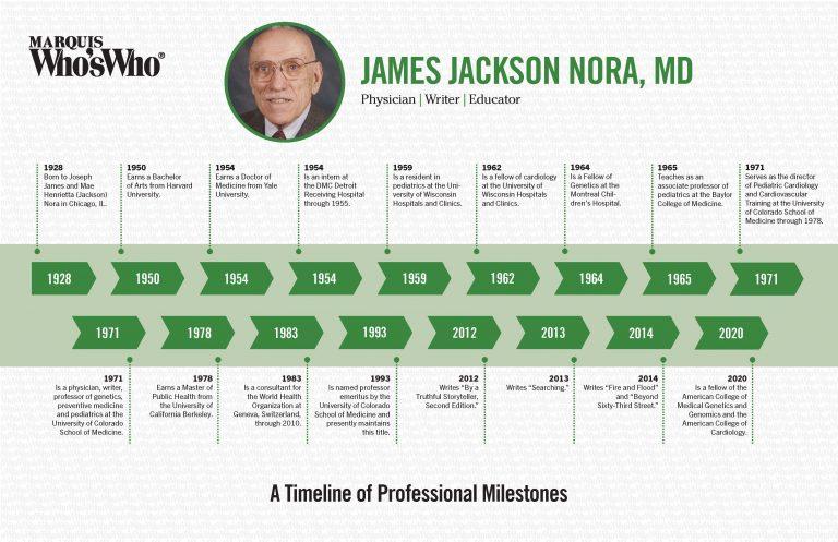 James Nora
