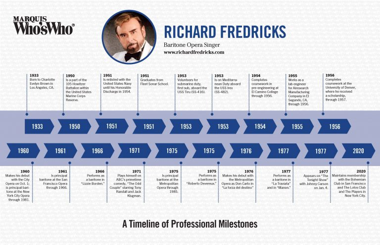 Fredricks Richard