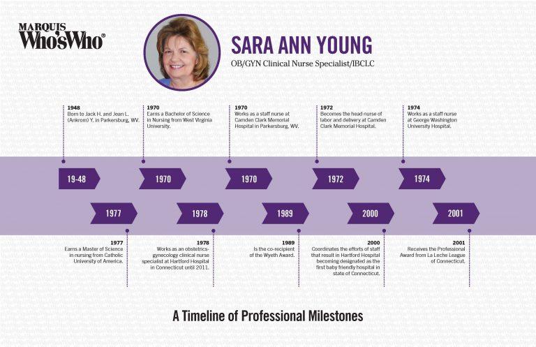 Sara Young
