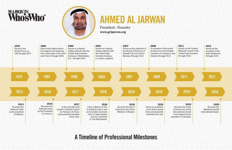 Ahmed Al Jarwan