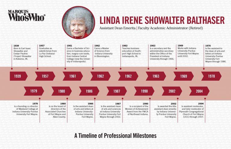 Linda Balthaser