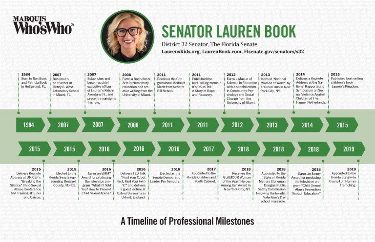Lauren Book