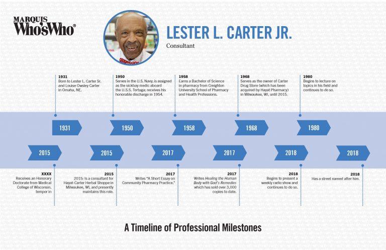 Lester Carter