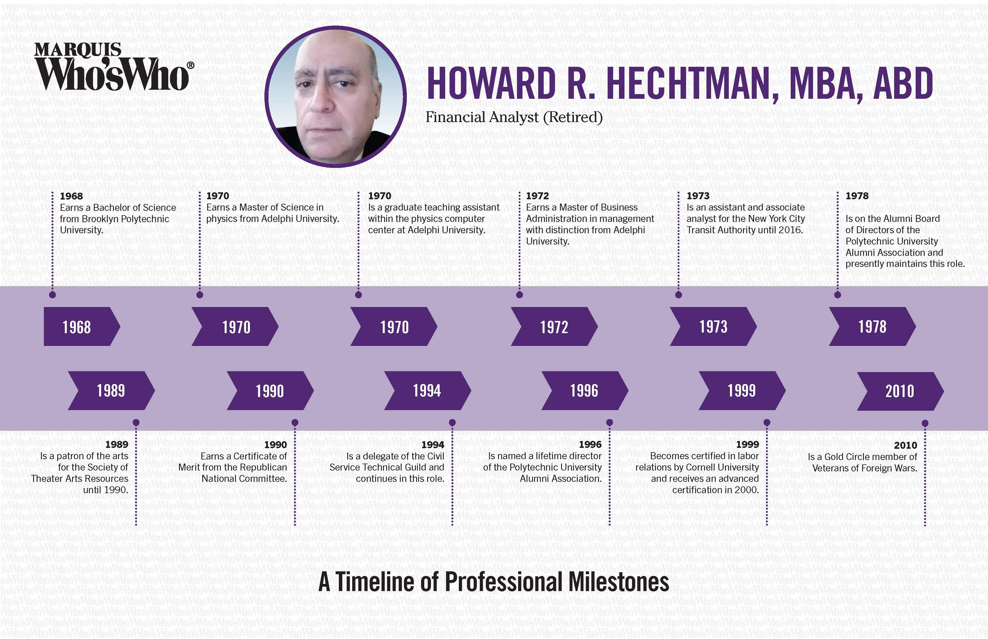Howard Hechtman
