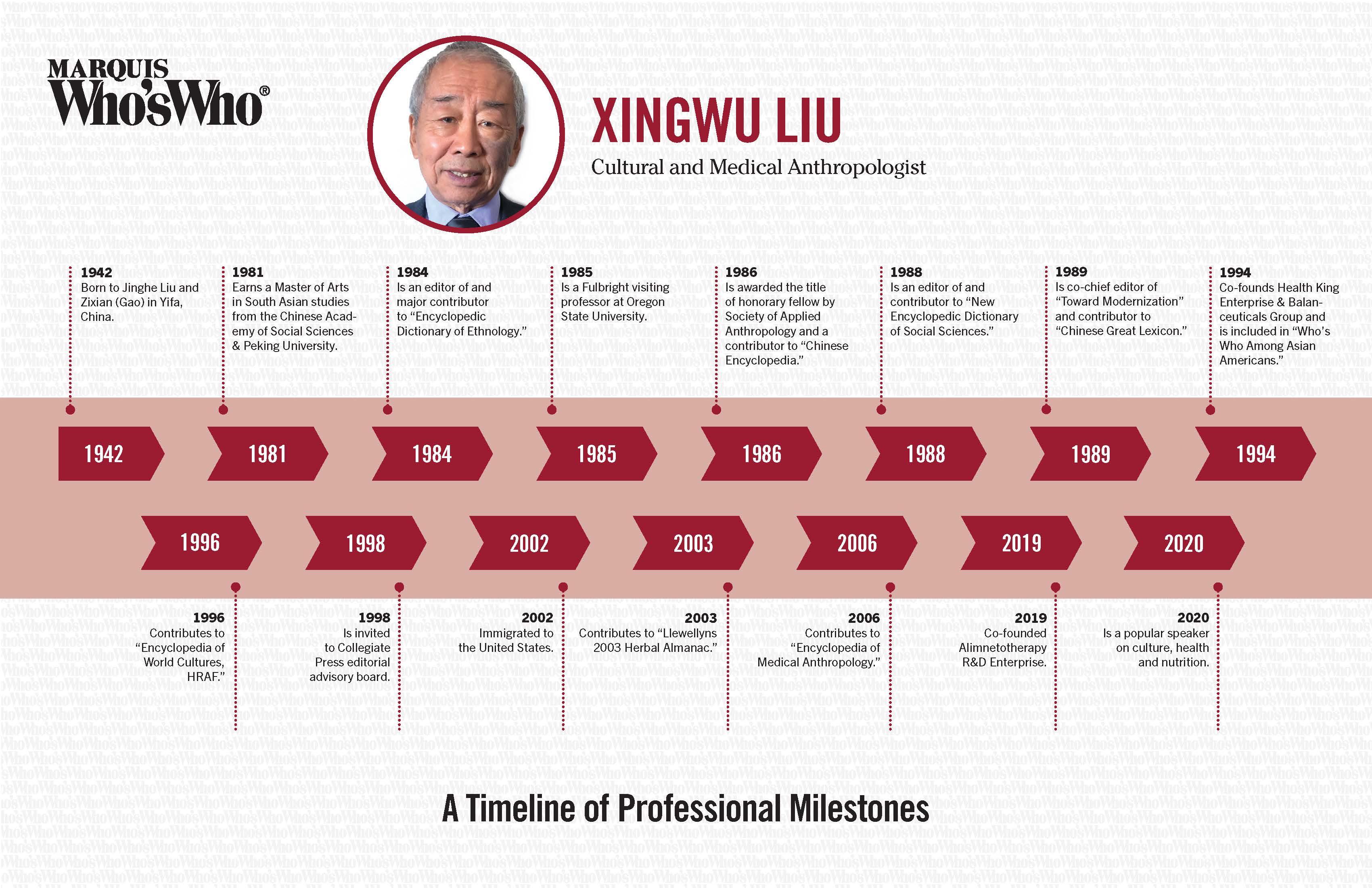 Xingwu Liu